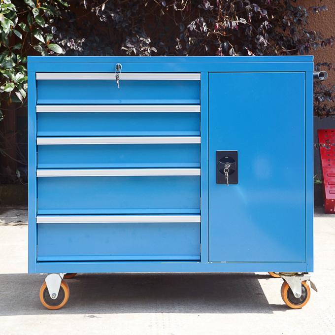 蓝色工具柜